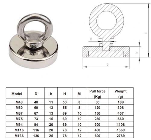 20201211093906 66470 - N35 Neodymium Search Magnet D32mmxD5.5mmxD10.5mmx6.5mm