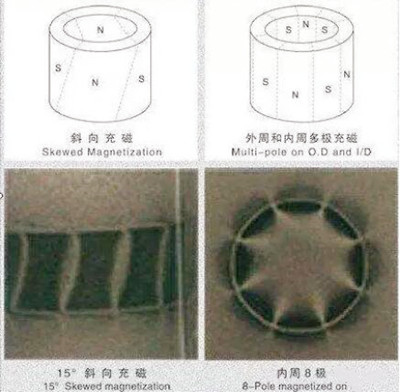 20210101012213 31415 - Magnetic field orientation and magnetization of sintered NdFeB