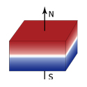 block permanent magnets Thickness Magnetized - What are Magnet Grades?