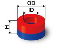 size ring - N45 NdFeB Ring Magnet D9mm*6mm*4.5mm